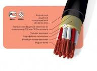 Кабели сигнально-блокировочные, с полиэтиленовой изоляцией в пластмассовой оболочке