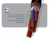 Кабели и провода монтажные, кабели многожильные с пластмассовой изоляцией