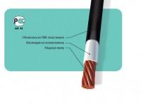 Кабели и провода для погружных электронасосов, провода установочные