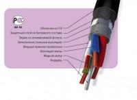 Кабели и провода связи, кабели высокочастотные одночетверочные с полиэтиленовой изоляцией
