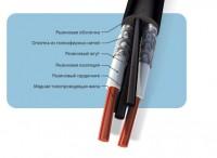 Кабели контрольные, для контрольно-измерительной аппаратуры гидротехнических сооружений