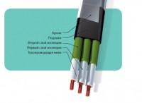 Кабели и провода для погружных электронасосов, кабели с полиэтиленовой изоляцией