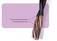 Провода с полиэтиленовой изоляционно-защитной оболочкой для полевой связи