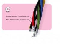 Провода самонесущие изолированные для воздушных линий электропередачи (ТУ 3550-013-52221526-2009)