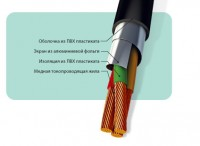 Кабели силовые гибкие, с поливинилхлоридной изоляцией и оболочкой
