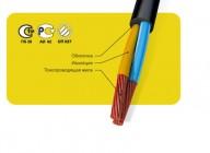 Провода установочные, силовые, соединительные