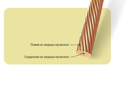 Провода неизолированные, медные гибкие
