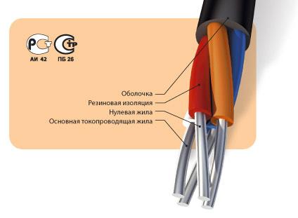 Кабели силовые стационарные, с резиновой изоляцией
