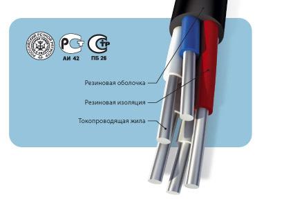 Кабели контрольные, с резиновой и пластмассовой изоляцией