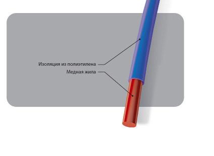 Кабели и провода монтажные, провода с пластмассовой изоляцией